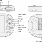 PlayStation_Vita_Layout